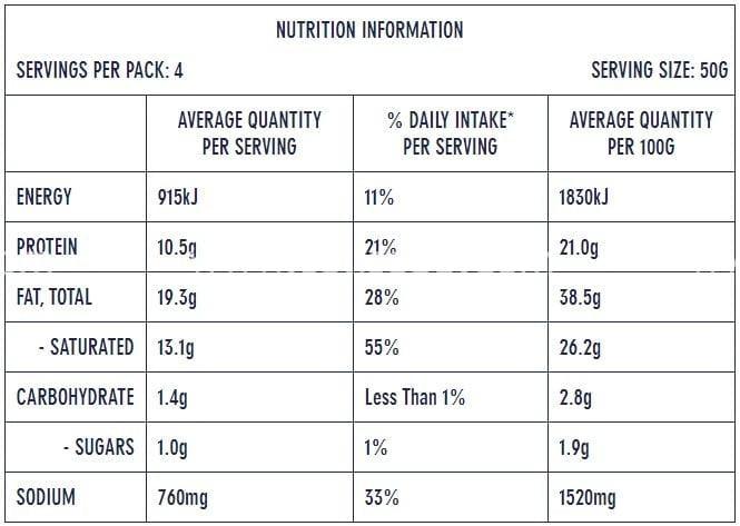 DON® Hot Hungarian Salami 200gm Nutrition Facts