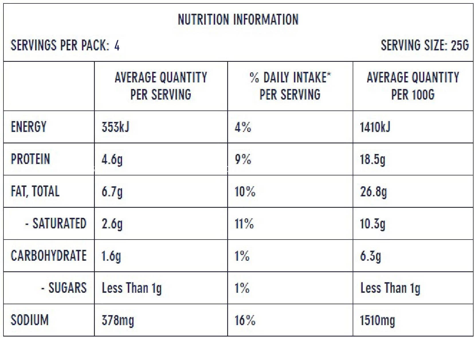 DON™ Danish Salami 100gm Sliced Nutrition Facts