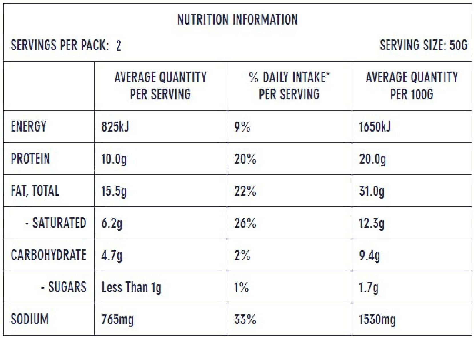 DON™ Mild Hungarian Salami 100gm Sliced Nutrition Facts